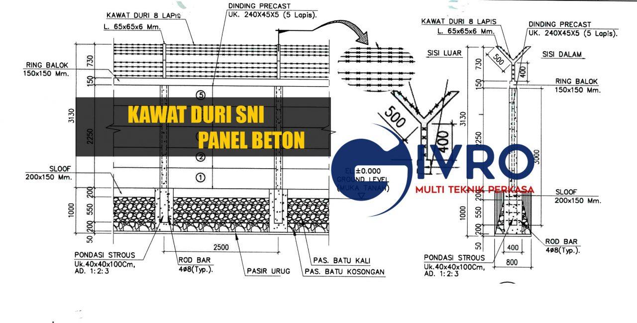 akawat-duri-panel-beton-1280x649.jpg